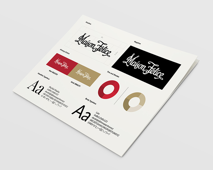 Business Cards Design Examples